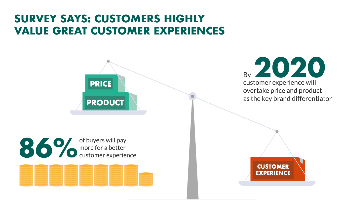 customers-value-good-experiences.jpg